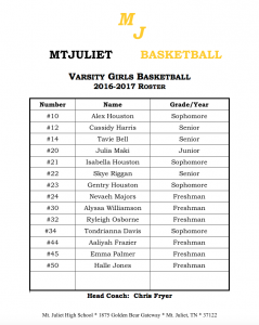 MJHS Girls Varsity Basketball Roster