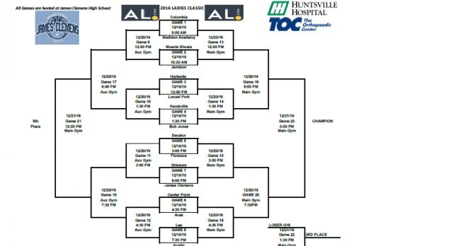 Lady Al.Com / Huntsville Hospital Tournament Brackets Released
