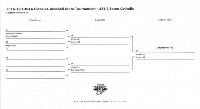 2017 IHSAA BASEBALL SECTIONAL #56