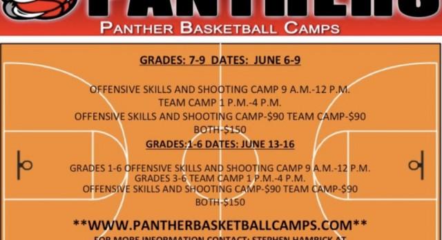 Panther Basketball Camps 2016