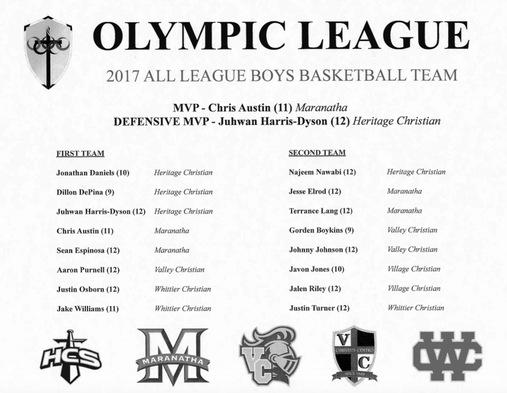 All League Boys Basketball