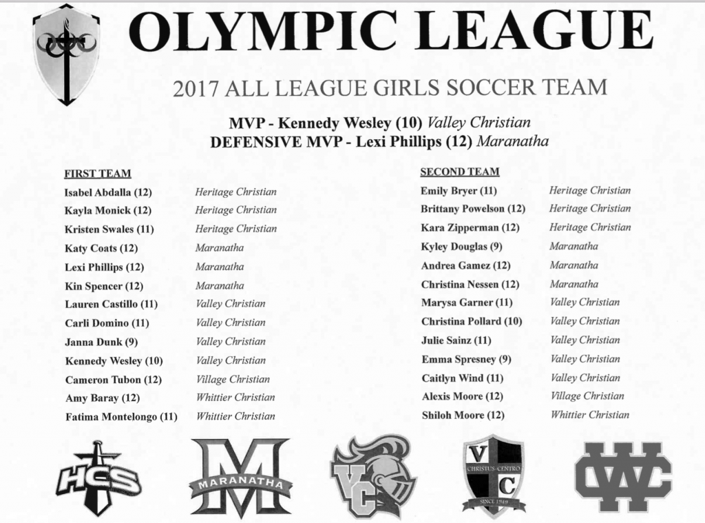 All League Girls Soccer