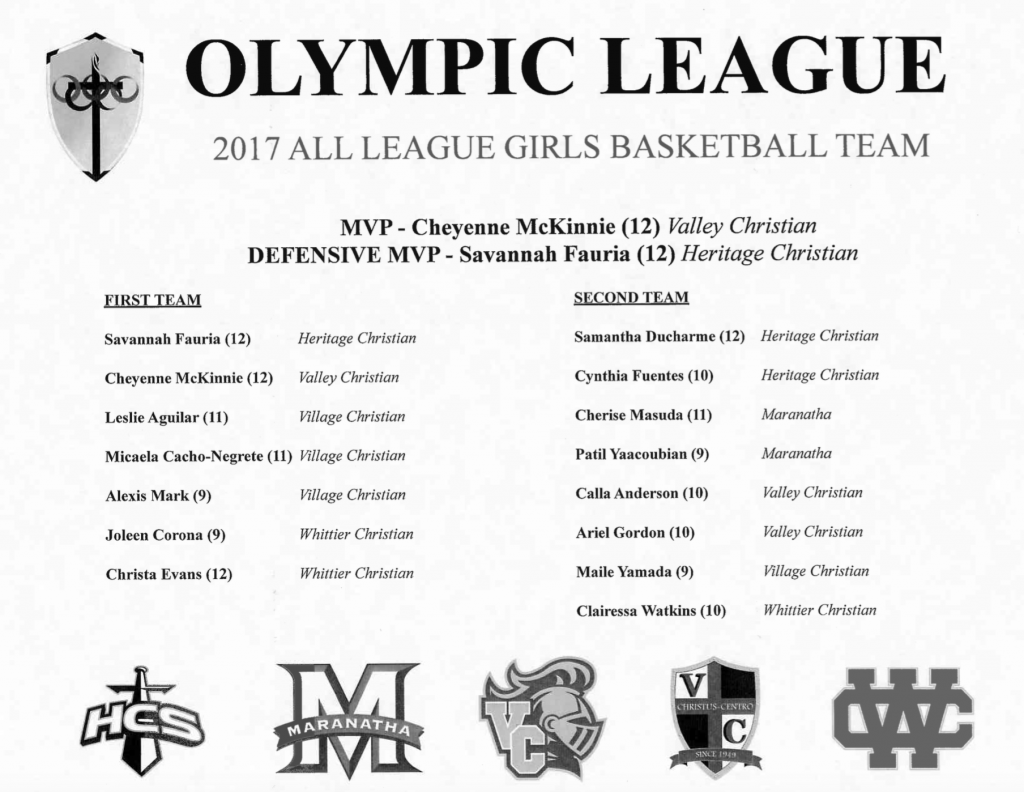 All League Girls Basketball