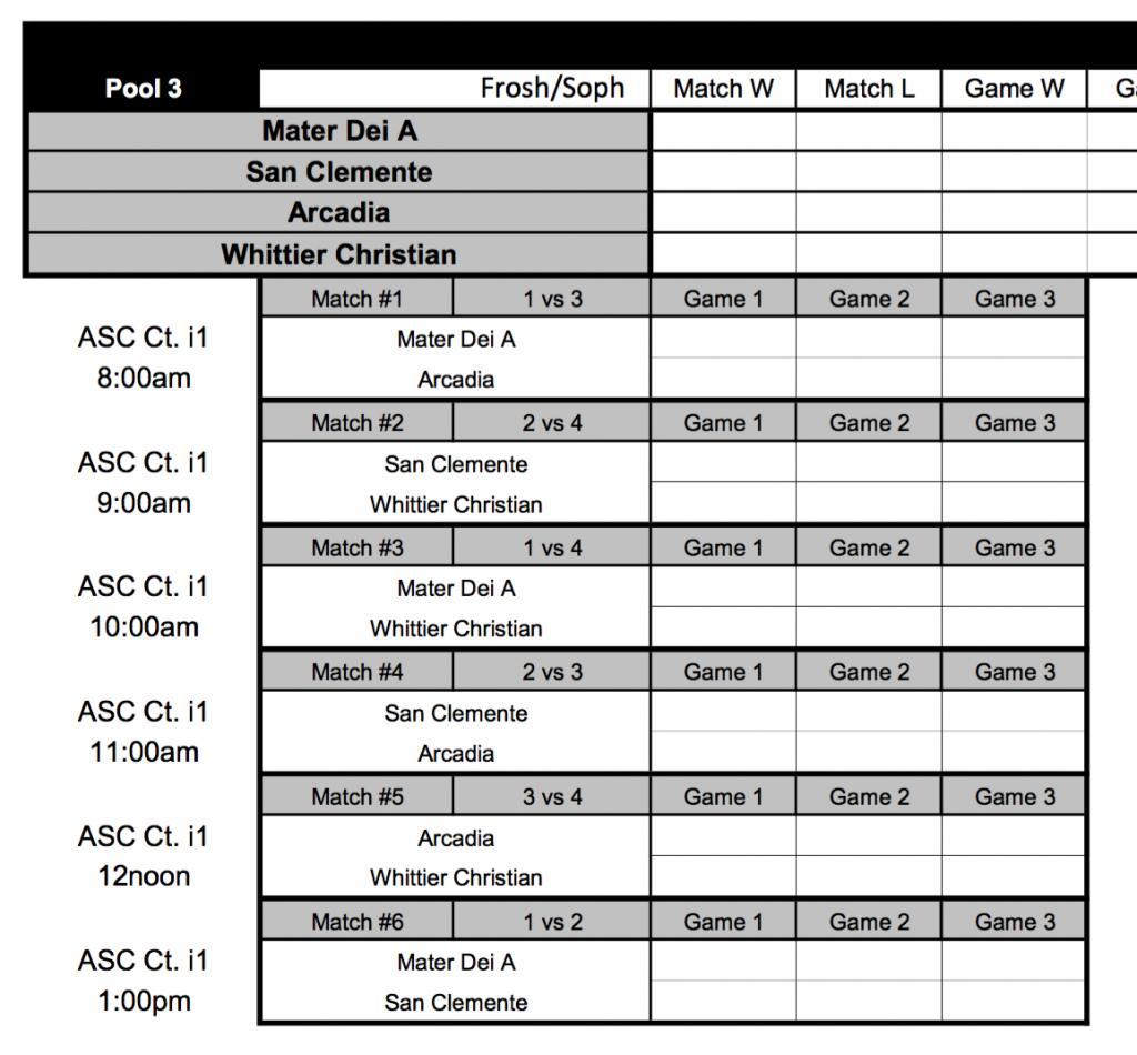 Herald FS Queen of Court Pool schedule