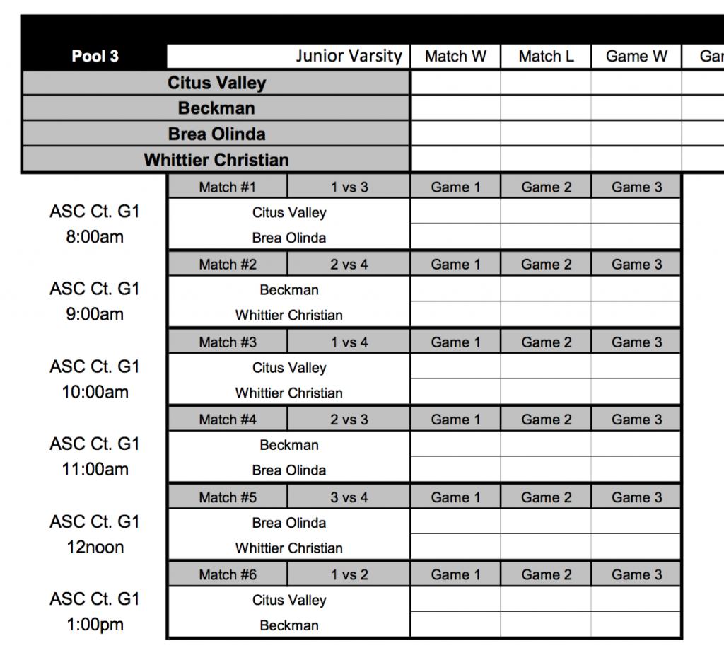 Herald JV Queen of Court Pool schedule