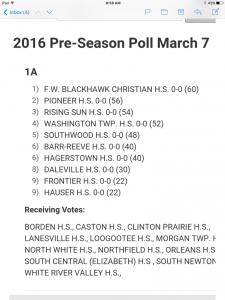 Preseason Polls 2016