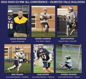 2016 All-Conference
