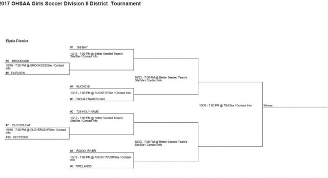 Girls Soccer gets #6 seed will face #3 Rocky River