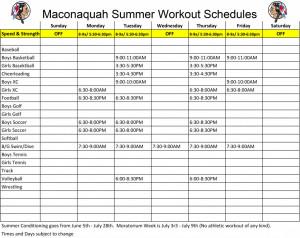 Maconaquah Summer Workout Schedules