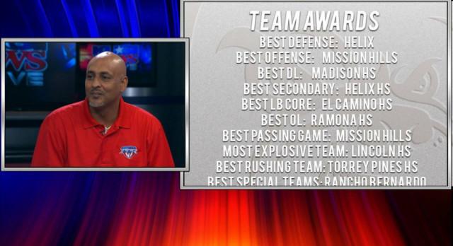 Ramona High Offensive Line picks up HUGE Award !