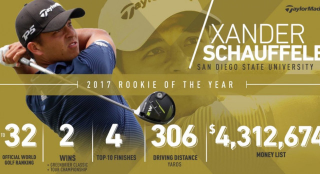 2011 Alumni Xander Schauffele Wins PGA Tour's Rookie Of The Year For 2017