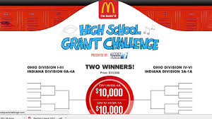 McDonald's High School Grant Challenge