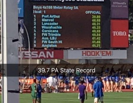 Boy's State Track Results