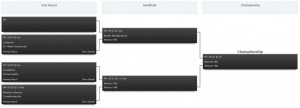 VB Sectional