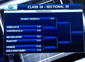 2017 BBB Sectional Pairings