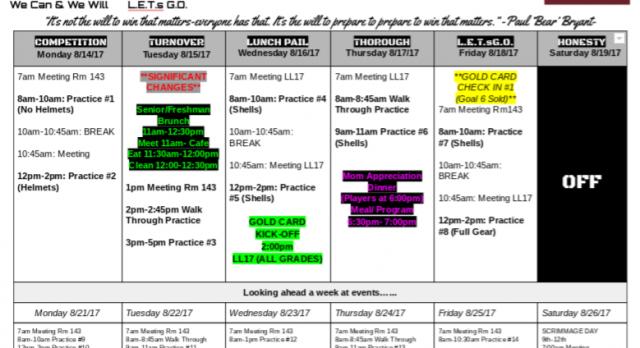 Football Fall Camp Week 1