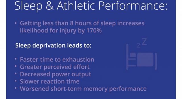 Sleep Much?