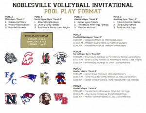 NHS VB Invitational Brackets - Pool Play