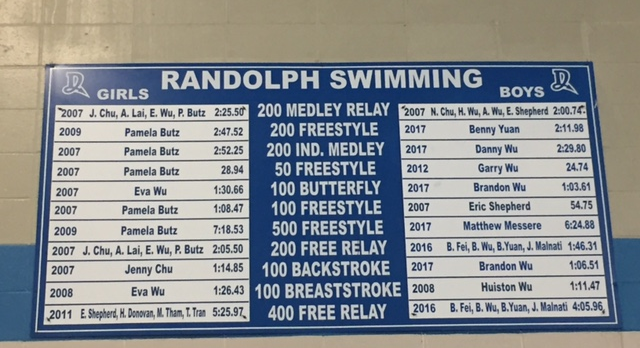 Newly Updated Swim Record Board
