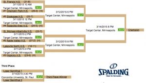 State_Tournament_Brackets