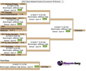 State Tournament Brackets