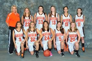 7th Grade Basketball