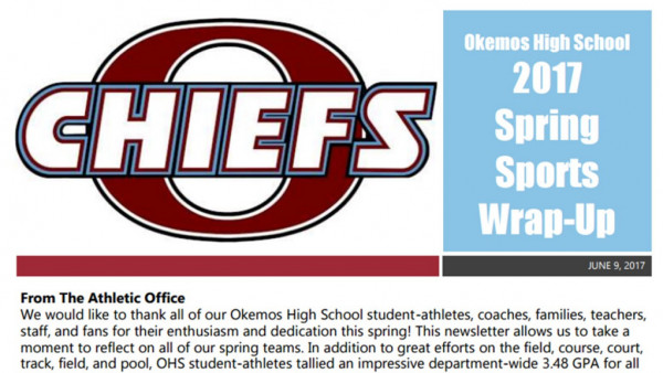 Spring Sports Wrap Up Flyer