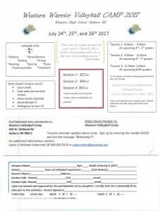 BCW Volleyball Summer Camp 2017