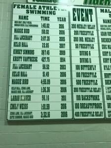 Girls Record Board