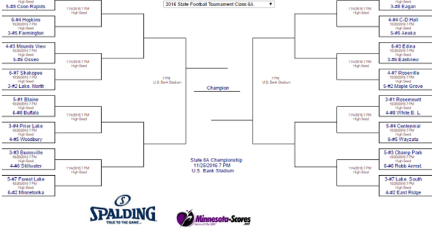 Football: The Road to State