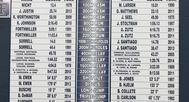 Eli Hylen breaks high jump record from 1983