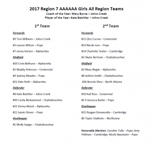 Girls All Region