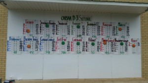 Golf Sectional Results