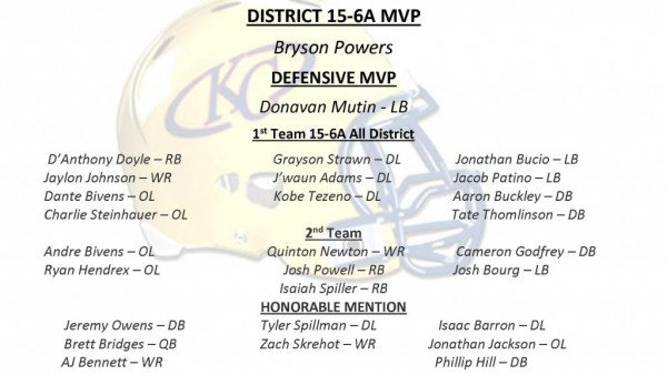 All District List 2016 4