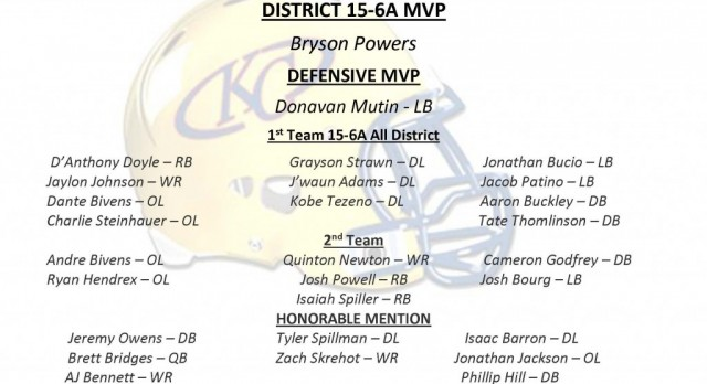 Tigers Lead 15-6A All-District Teams