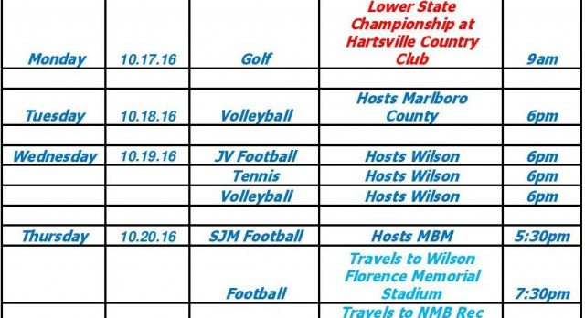 This Week In Shark Sports
