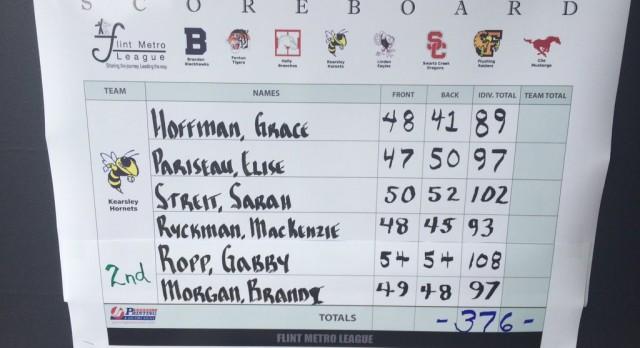 Girls Golf finishes 2nd at Flint Metro League Pre-Season tourney