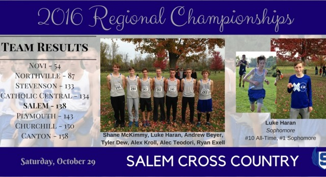 Boys XC Competes at Regionals