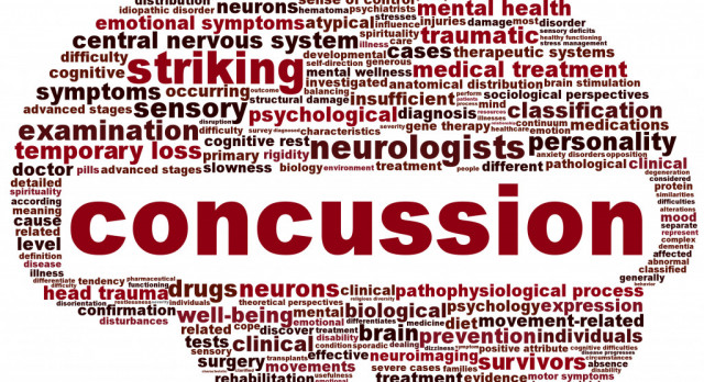 Free Concussion Baseline Testing