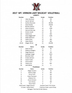 2017 Lady Wildcat Roster