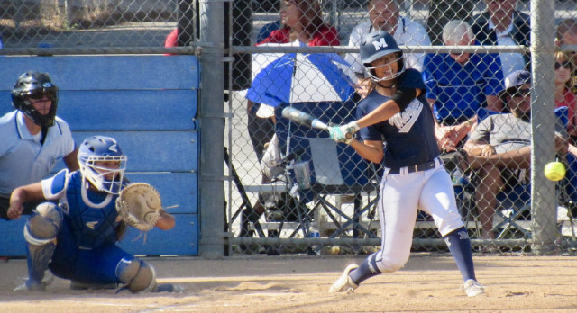 Softball continues to roll in CIF