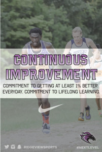 Continuous Improvement CORE VALUES