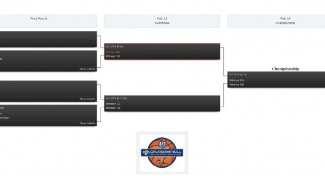 2014-2015 Girls Sectional Basketball Brackets