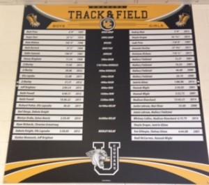 Track Record Board