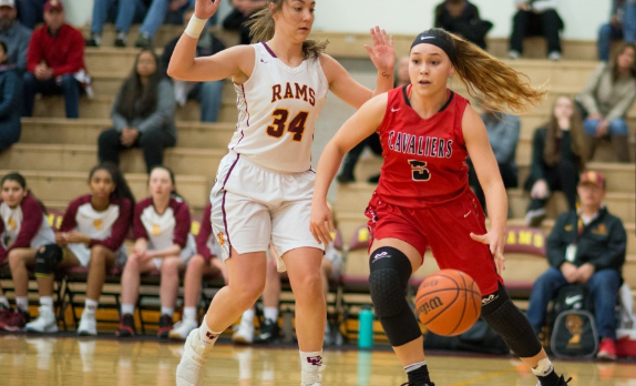 No. 2 Clackamas girls rebound from loss to beat Central Catholic 60-29, clinch MHC outright