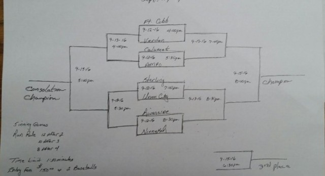 Junior High Ninnekah Baseball Tourney Bracket
