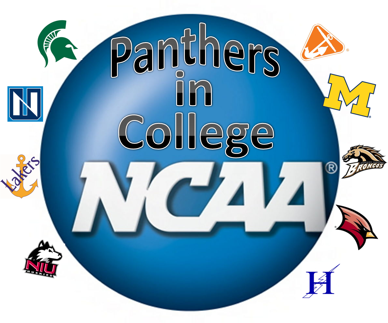 panthers in college logo