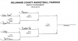 2014-2015 Boys County Tournament JPG