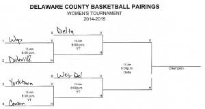 2014-2015 Girls County Tournament JPG