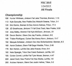 NSC 2015b